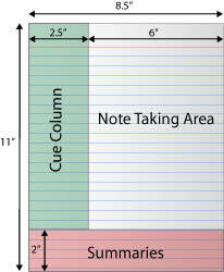 cornell_notes